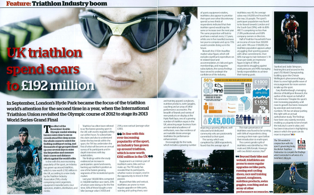 Sporting Goods Business_UK triathlon spend soars to £192 million
